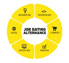 WIS Montpellier organise un Job Dating le Jeudi 21 juin