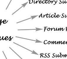 Les 4 techniques SEO off-page à suivre en 2021